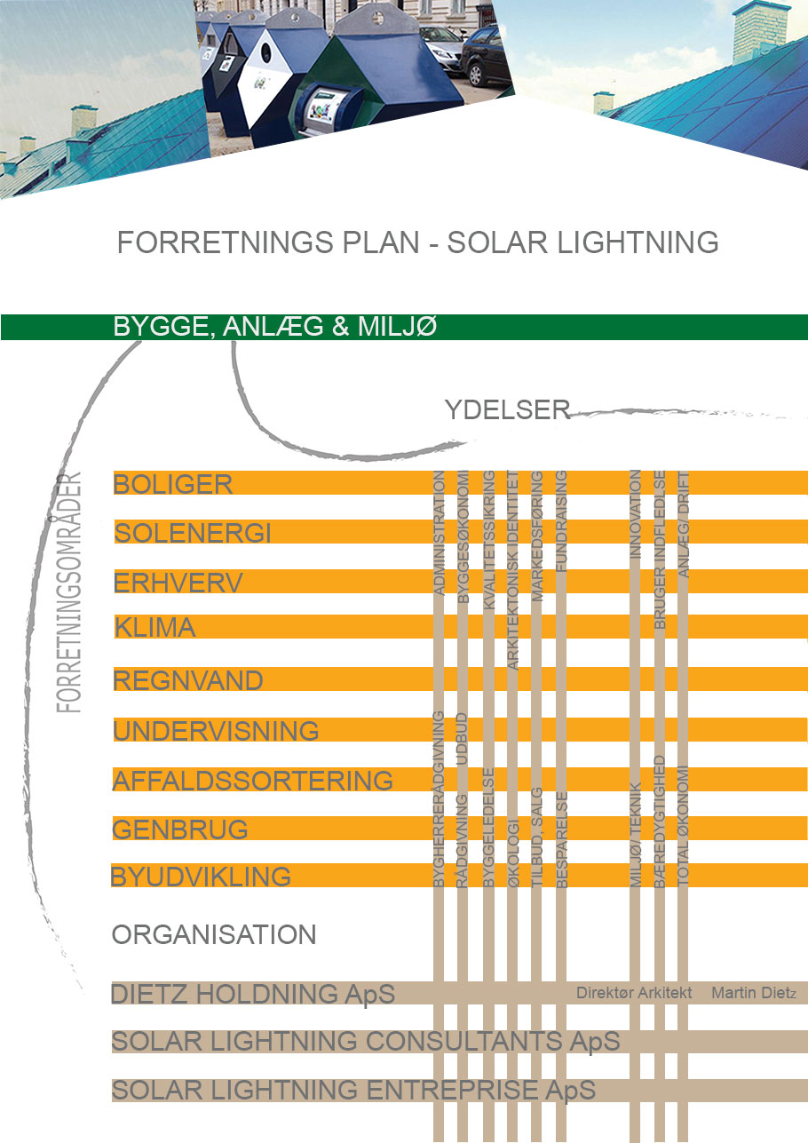 Solar Lightning organisation